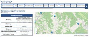 Шпаргалка для тих, хто мандрує Закарпаттям: інтерактивна карта діалектів